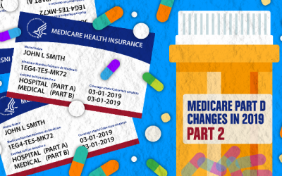 Your Pharmacy's Guide to Key Medicare Part D Changes in 2019 – Part 2
