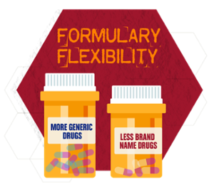 Your Pharmacy's Guide to Key Medicare Part D Changes in 2019