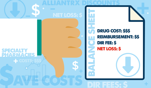 DIR Fees and the Importance of Alliances to Drive Transparency and Save Costs