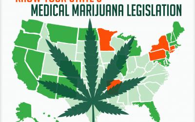 Medical Marijuana Legislation and the Pharmacist