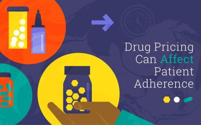 Are Drug Prices Keeping Your Patients from Adhering to Their Medications?