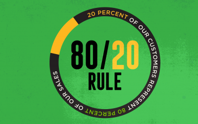 The 80/20 Rule: Can Your Pharmacy Make More $ with Less?
