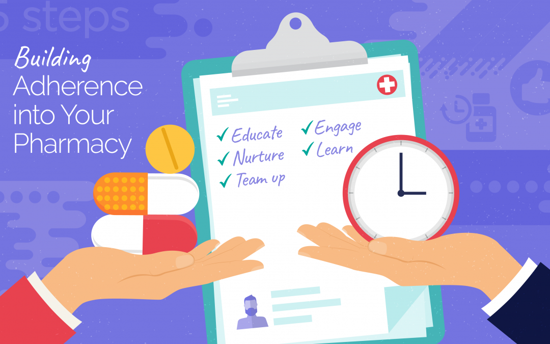 Building Adherence into Your Pharmacy – 5 Steps to Get it Right