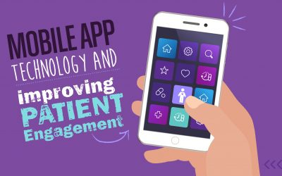 Mobile App Technology and Improving Patient Engagement: The Route to Successful Outcomes